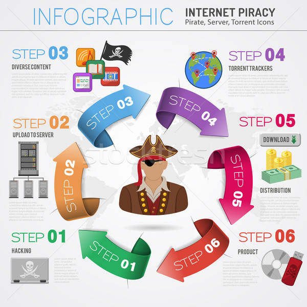 Piracy Concept with Pirate Stock photo © -TAlex-