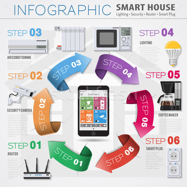 Smart House and internet of things infographics Stock photo © -TAlex-