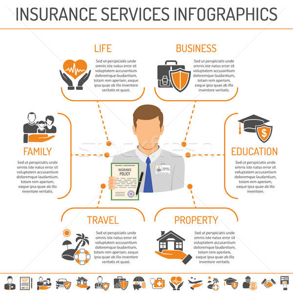 Insurance Services Infographics Stock photo © -TAlex-