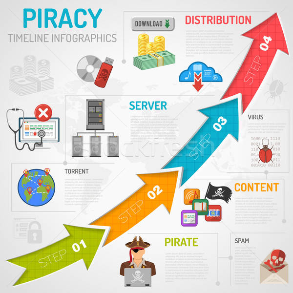 Internet pirateria infografica vettore icone flyer Foto d'archivio © -TAlex-