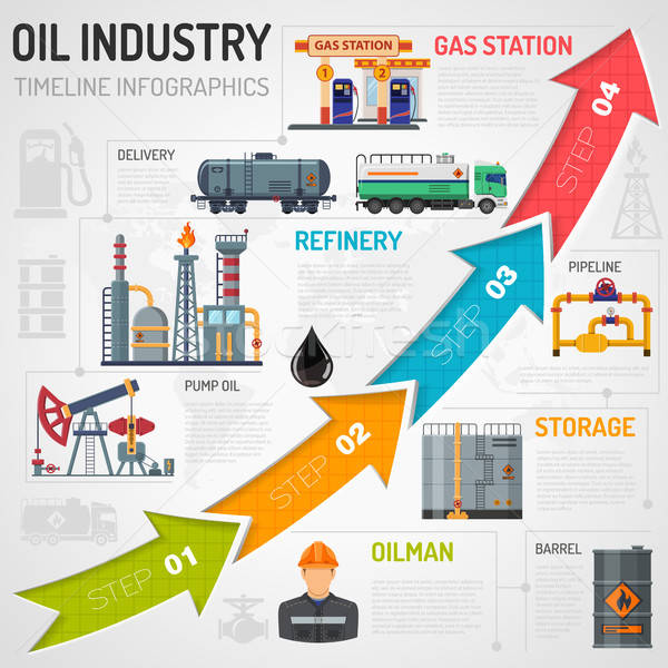 Oil industry Infographics Stock photo © -TAlex-