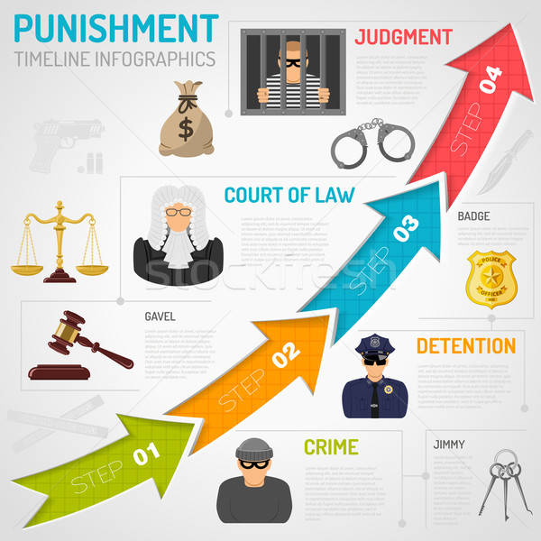 Crime punition infographie style icônes voleur Photo stock © -TAlex-