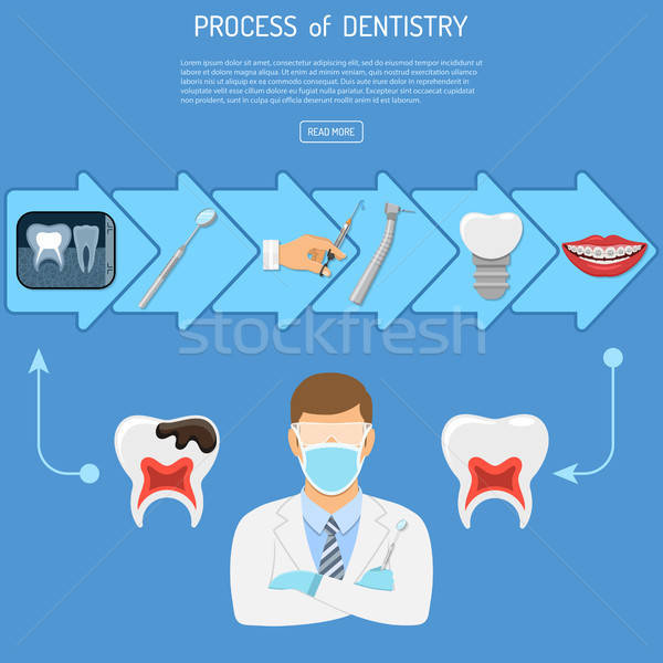 Process of Dentistry Concept Stock photo © -TAlex-