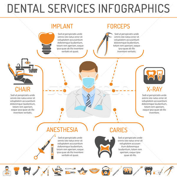 Dental Services and stomatology infographics Stock photo © -TAlex-