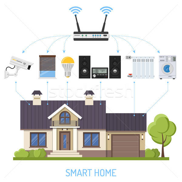 Smart home Internet Sachen Router Haus Stock foto © -TAlex-