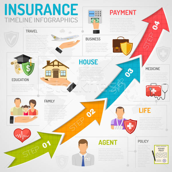 Insurance Services Timeline Infographics Stock photo © -TAlex-