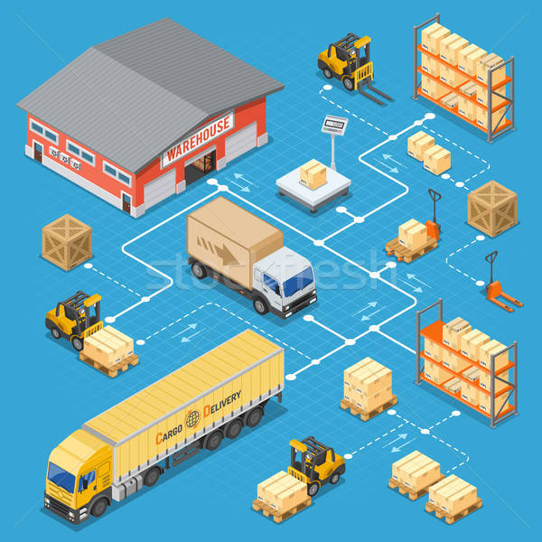 Warehouse Storage and Delivery Isometric Infographics Stock photo © -TAlex-