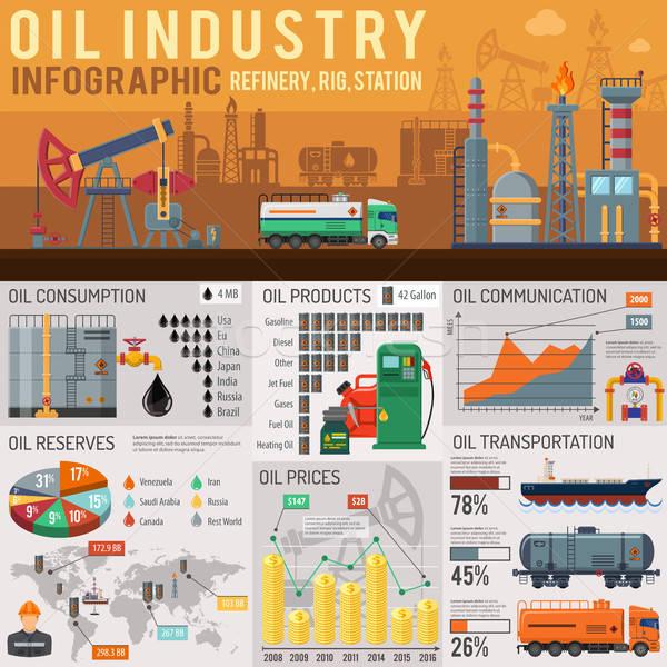 Olie-industrie infographics iconen olie verbruik producten Stockfoto © -TAlex-