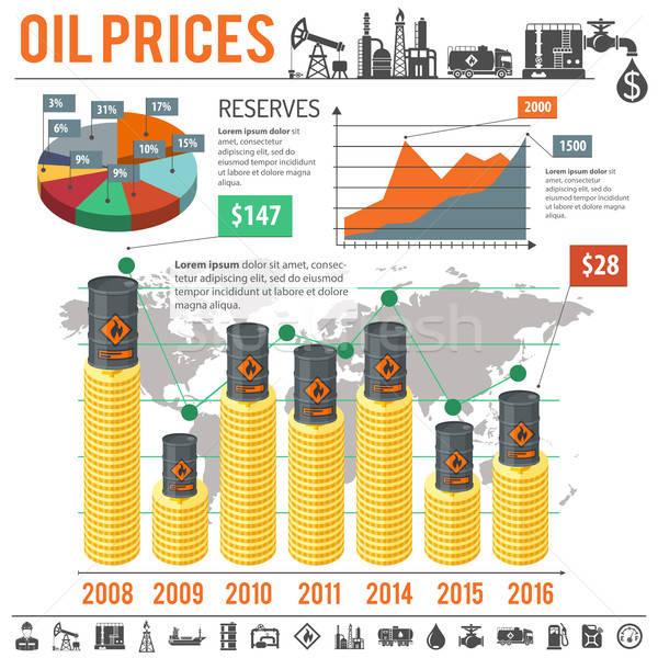Stock fotó: Olajipar · infografika · ikonok · olaj · árak · pénz