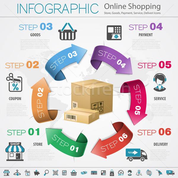 Internetes vásárlás infografika internet online vásárlás nyilak szett Stock fotó © -TAlex-