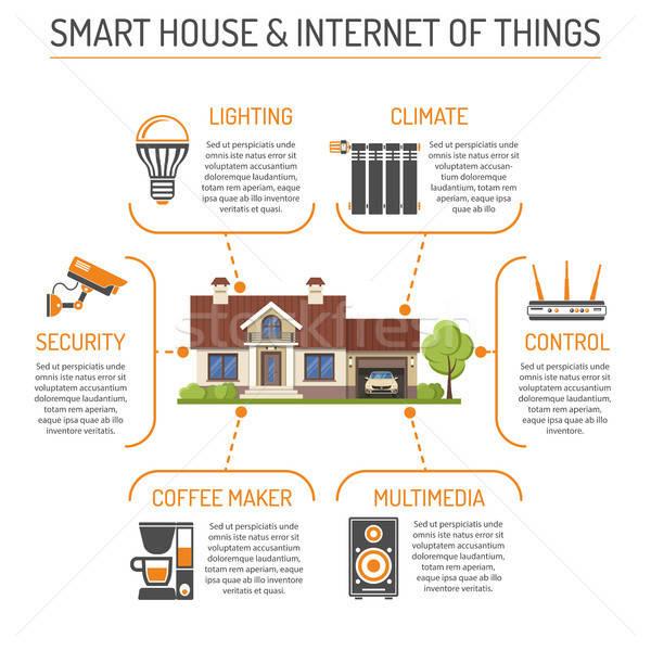 Stock fotó: Okos · ház · internet · dolgok · infografika · kettő