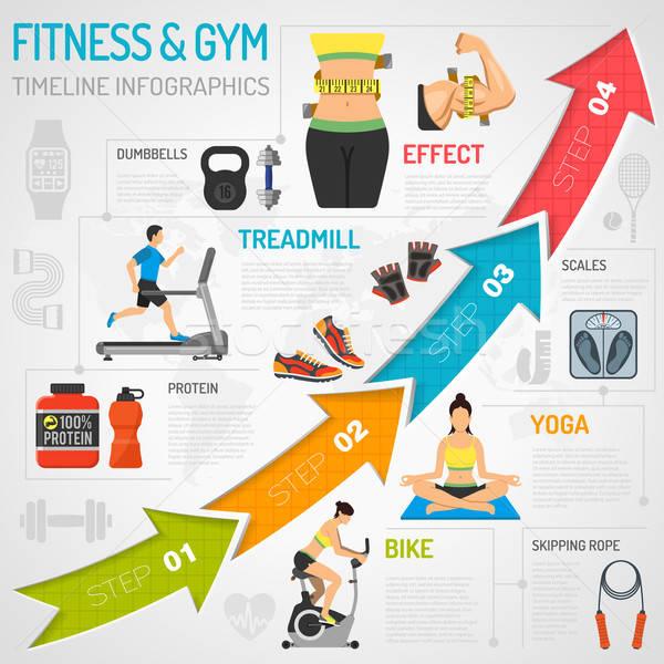 Fitnessz tornaterem idővonal infografika kardio jóga Stock fotó © -TAlex-
