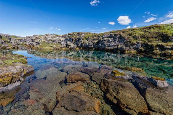 Scénique vue Islande rivière eau monde Photo stock © 1Tomm