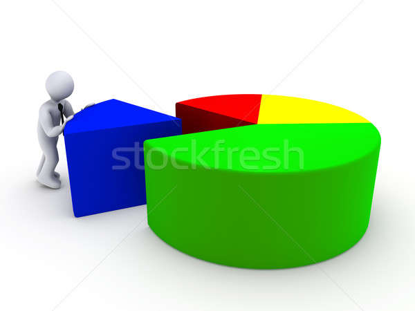 Completing Pie Chart Stock photo © 6kor3dos