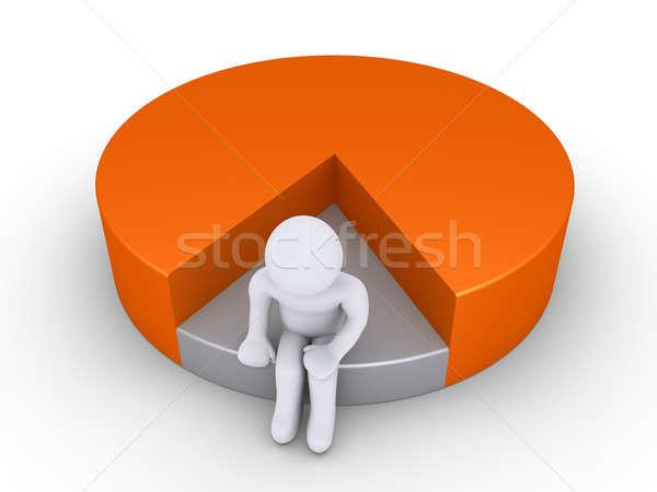 человек меньшинство сторона 3D несчастный сидят Сток-фото © 6kor3dos