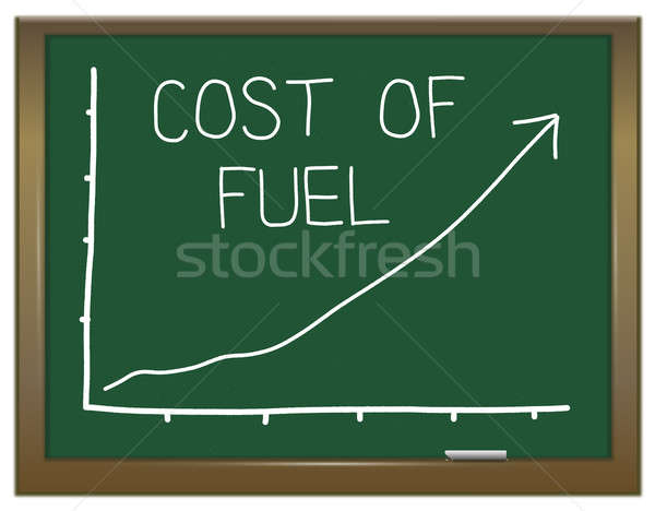 how the rising cost of fuel Amazingly, even with the high cost of fuel, i still witness people driving their vehicles to work when they only live a few blocks away as a country, we have gotten surprisingly lazy, and it's not only hitting us hard in the pocketbook, but it is also affecting our health biking or walking a few blocks to work or.