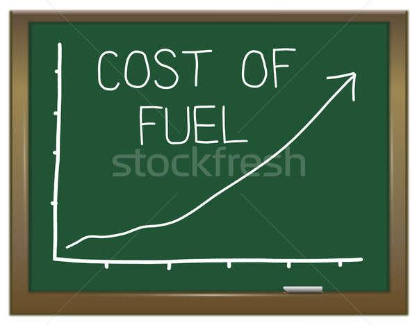 Yakıt fiyatlar örnek yeşil kara tahta fiyat Stok fotoğraf © 72soul