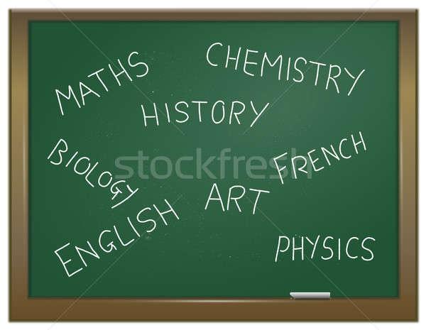 School lessons. Stock photo © 72soul