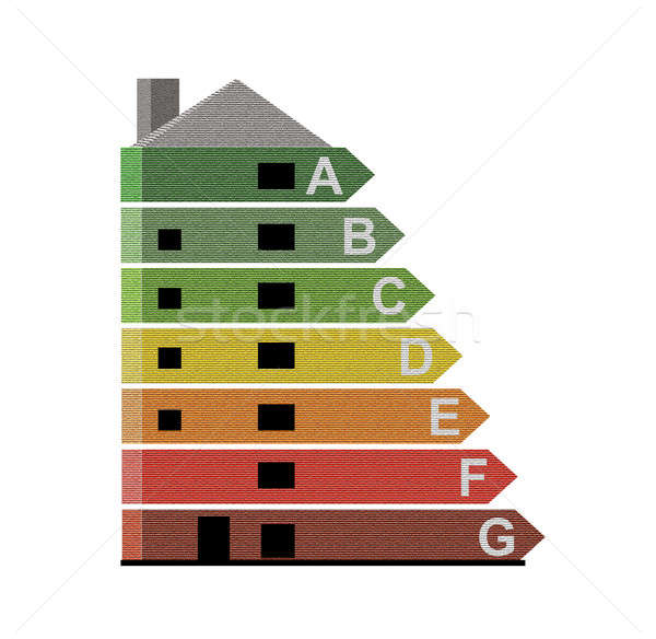 Energy efficiency rating. Stock photo © 72soul