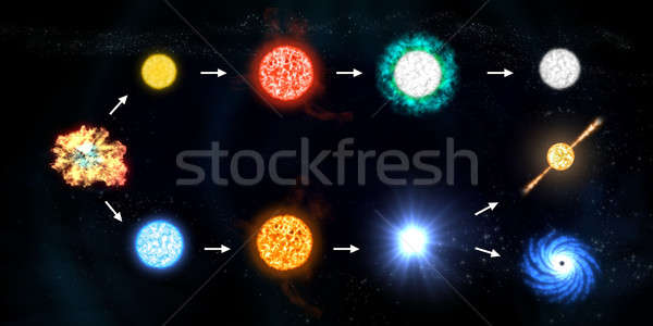 Life cycle of a star Stock photo © 7activestudio