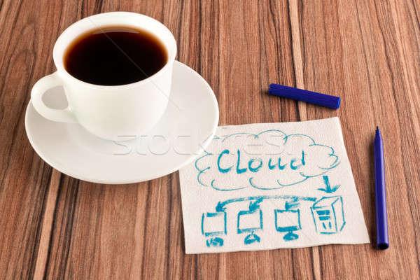 Stock photo: Cloud and desktop on a napkin