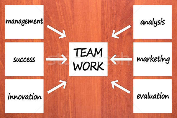 Six components of TEAM WORK Stock photo © a2bb5s