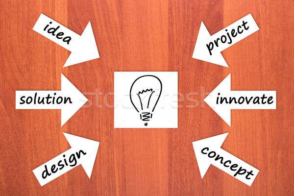 Seis componentes idéia madeira papel projeto Foto stock © a2bb5s