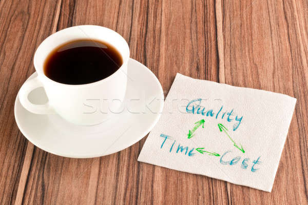 Quality, Time and Cost on a napkin Stock photo © a2bb5s