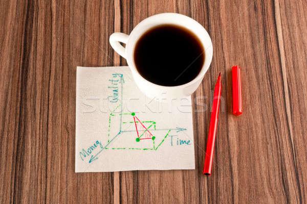 Foto stock: Gráfico · servilleta · taza · café · pluma · negro