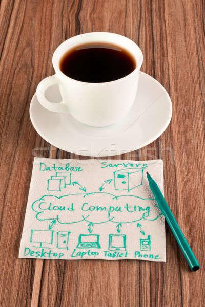 Stock photo: Cloud computing on a napkin