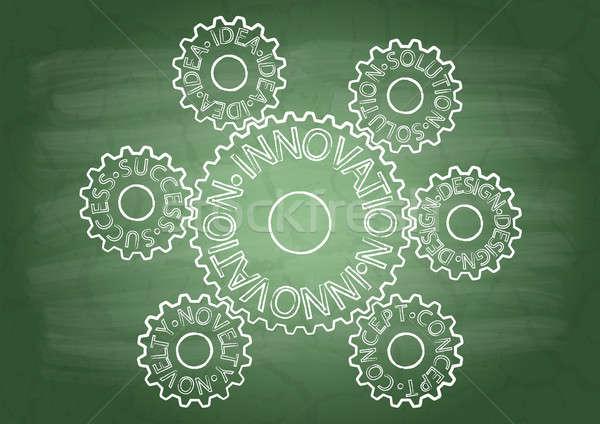инновация передач школы доске дизайна технологий Сток-фото © a2bb5s