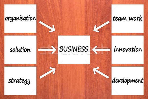Seis componentes negócio madeira papel seta Foto stock © a2bb5s