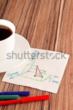 Emblem of the law on a napkin Stock photo © a2bb5s