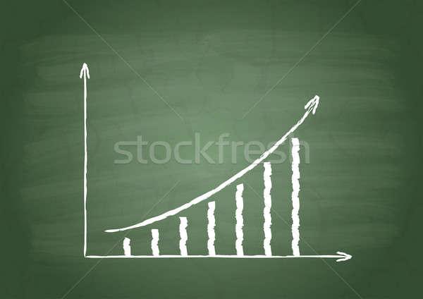 Crescimento coluna gráfico verde escolas conselho Foto stock © a2bb5s