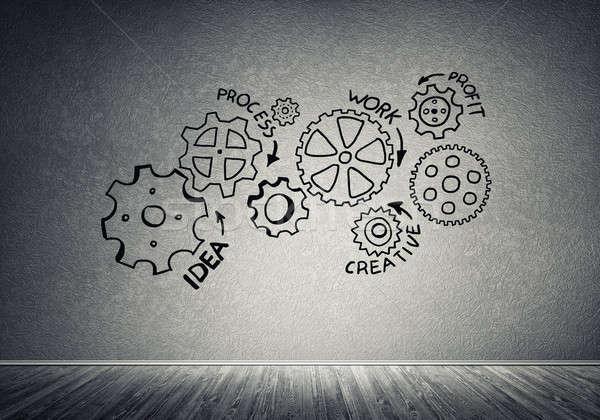 Artes mecanismo trabajo en equipo dibujado a mano gris pared Foto stock © adam121