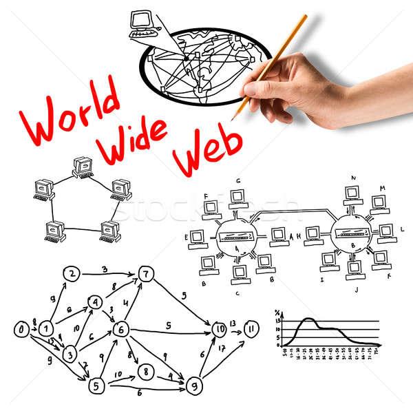 World wide web mão desenho lápis global teia Foto stock © adam121