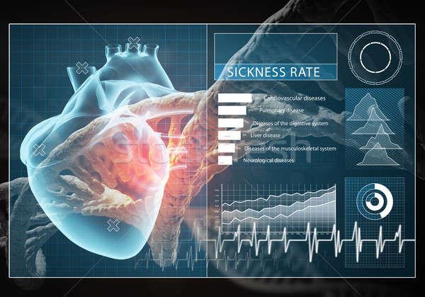 Medicine user interface, 3D rendering Stock photo © adam121