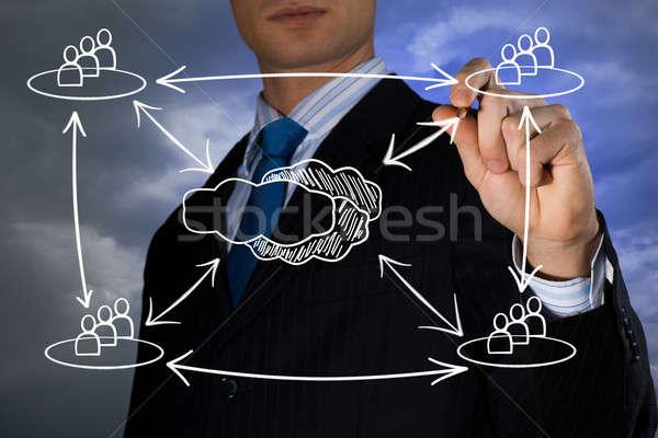 Concept image of social network Stock photo © adam121