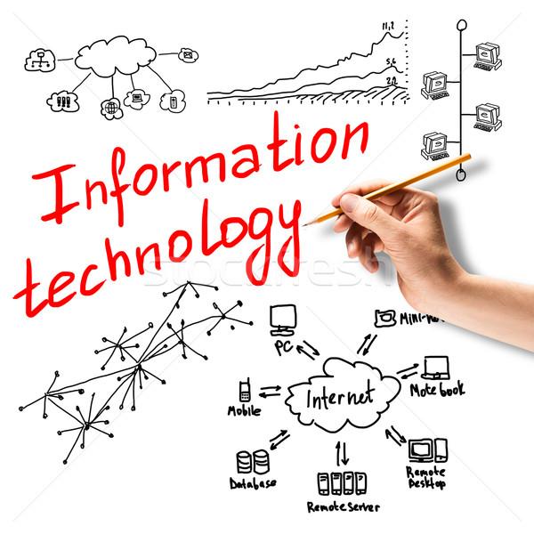 Information technology Stock photo © adam121