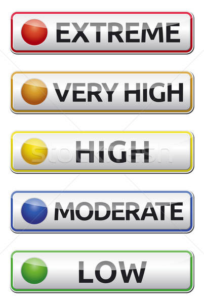 extreme-high-moderate-low-boards Stock photo © akaprinay