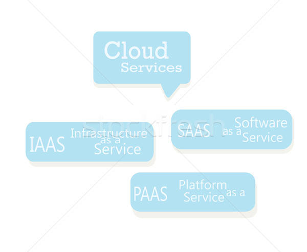 Cloud Services. IAAS, PAAS, SAAS  Stock photo © Aleksa_D