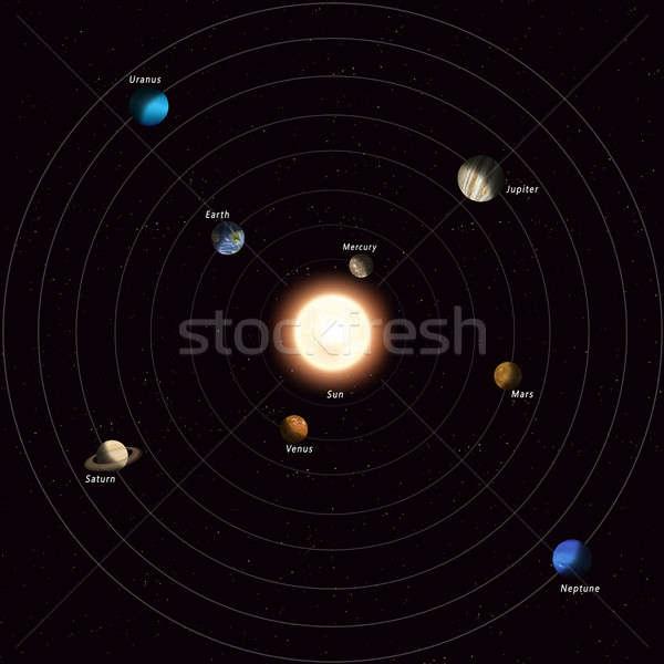 Sistemul solar cel mai bun planete in jurul soare Imagine de stoc © alexaldo