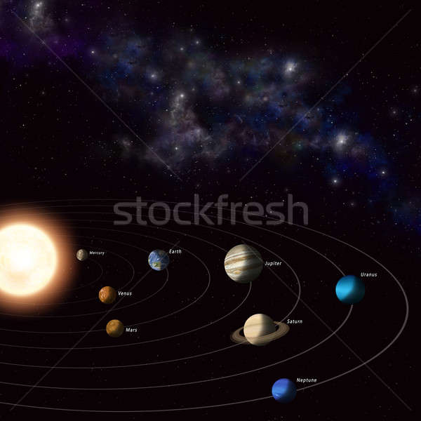 Foto stock: Sistema · solar · o · melhor · planetas · em · torno · de · sol