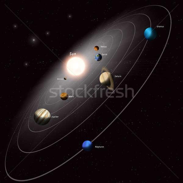 Sistema solar ilustração planetas em torno de sol Foto stock © alexaldo