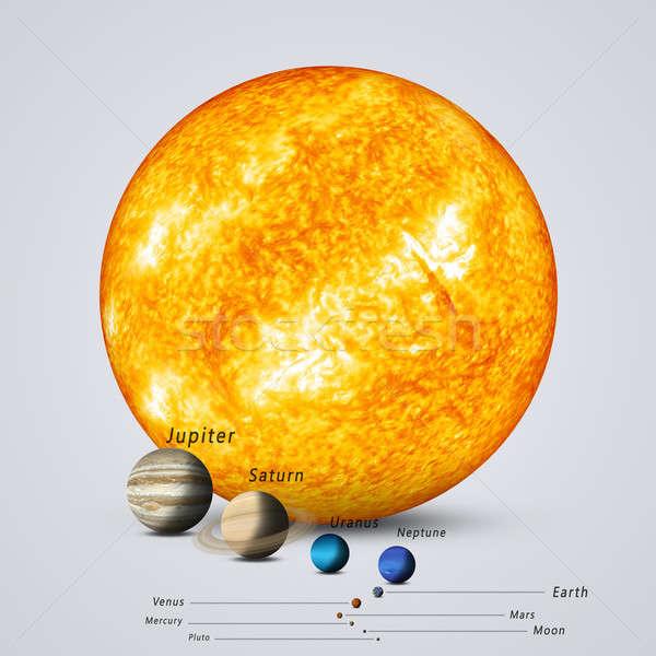 Słońce planet pełny rozmiar porównanie Zdjęcia stock © alexaldo