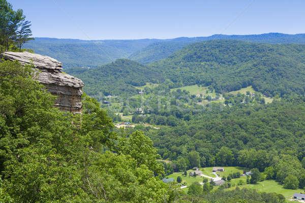 Kentucky Stock photo © alexeys