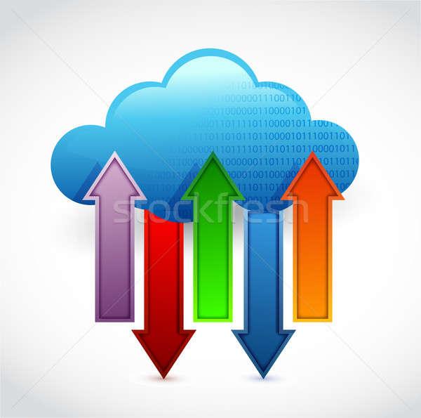 cloud computing information transferring Stock photo © alexmillos