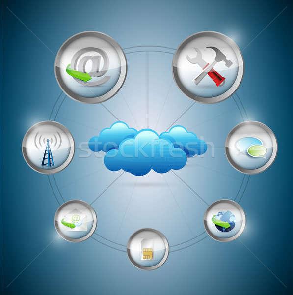 Cloud Computing setting tools concept Stock photo © alexmillos
