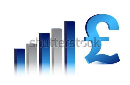 falling british pound currency business graph illustration Stock photo © alexmillos