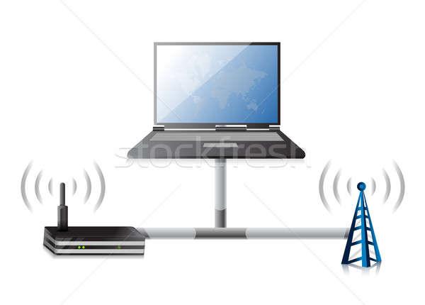 Router elettronica tecnologia comunicazione illustrazione design Foto d'archivio © alexmillos